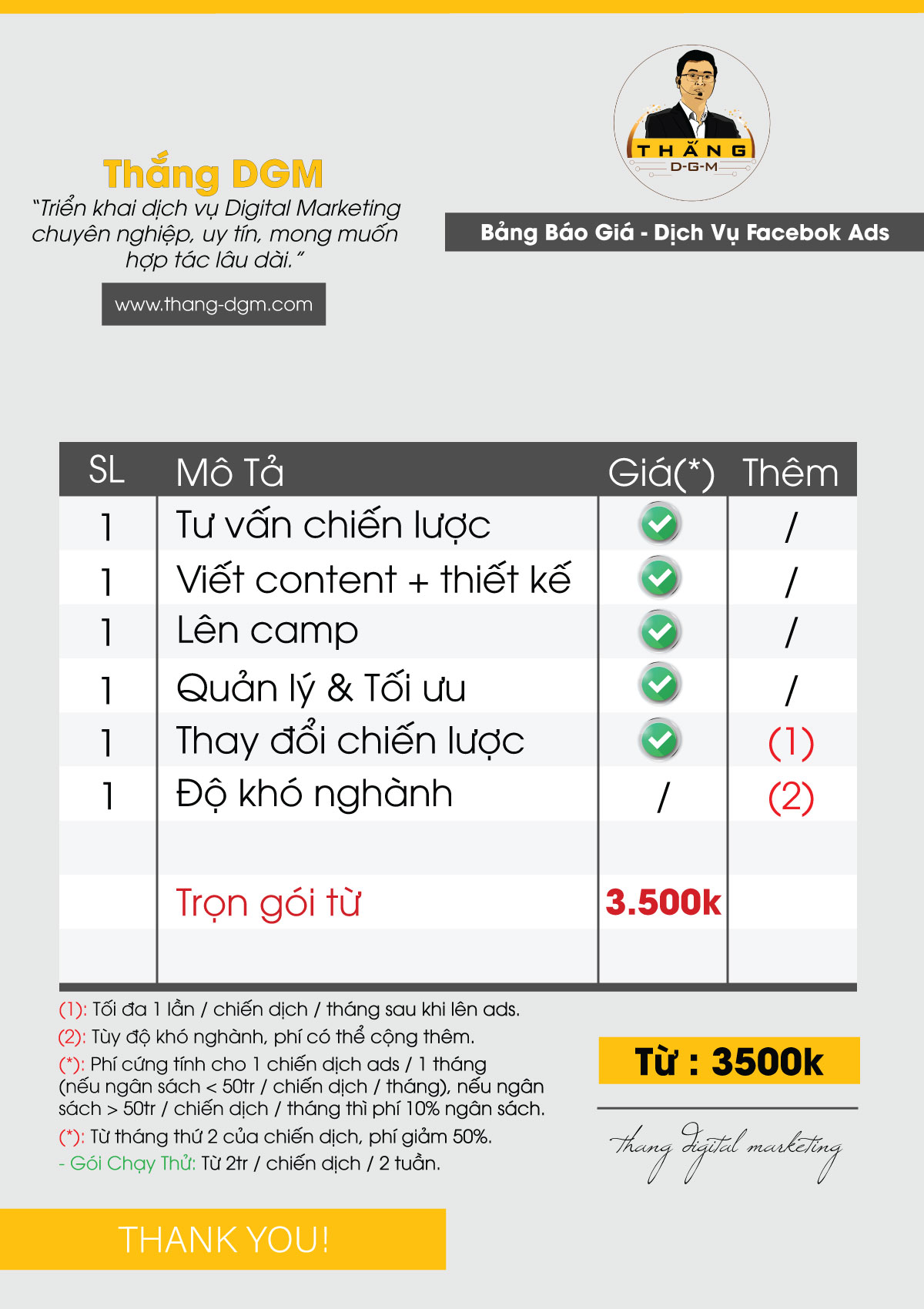 bảng giá dịch vụ quảng cáo facebook ads trọn gói